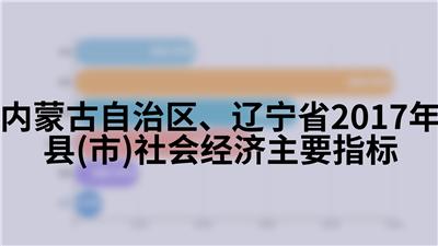 内蒙古自治区、辽宁省2017年县(市)社会经济主要指标