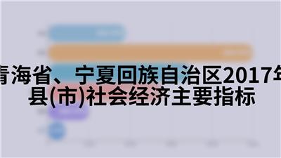 青海省、宁夏回族自治区2017年县(市)社会经济主要指标
