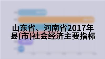 山东省、河南省2017年县(市)社会经济主要指标