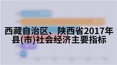 西藏自治区、陕西省2017年县(市)社会经济主要指标