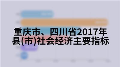 重庆市、四川省2017年县(市)社会经济主要指标