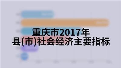 重庆市2017年县(市)社会经济主要指标
