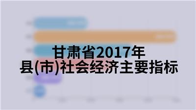 甘肃省2017年县(市)社会经济主要指标