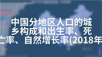 中国分地区人口的城乡构成和出生率、死亡率、自然增长率(2018年)