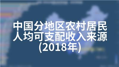 中国分地区农村居民人均可支配收入来源(2018年)