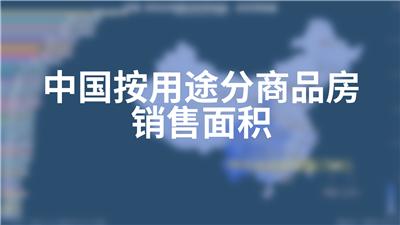 中国按用途分商品房销售面积