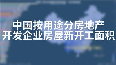 中国按用途分房地产开发企业房屋新开工面积