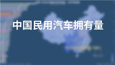 中国民用汽车拥有量