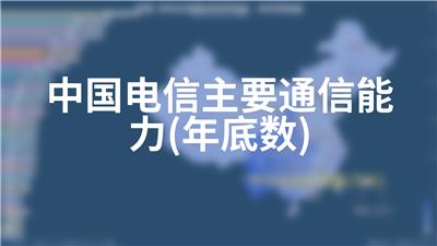 中国电信主要通信能力(年底数)