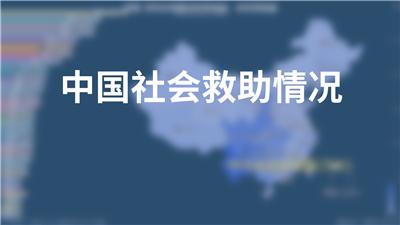 中国畜产品产量