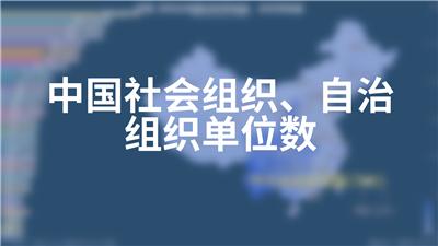 中国社会组织、自治组织单位数