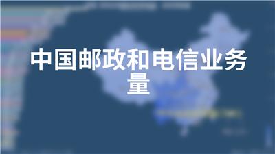 中国邮政和电信业务量