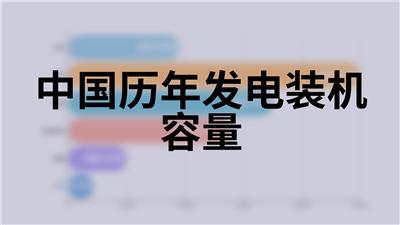 中国历年发电装机容量