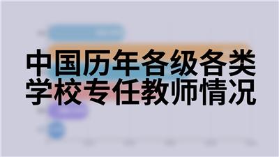 中国历年各级各类学校专任教师情况