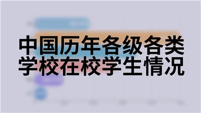 中国历年各级各类学校在校学生情况