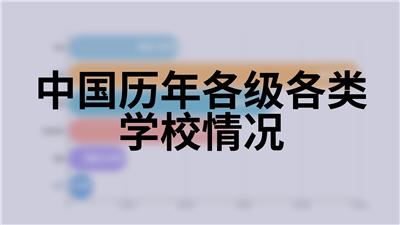 中国历年各级各类学校情况