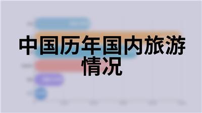 中国历年国内旅游情况