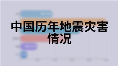 中国历年地震灾害情况