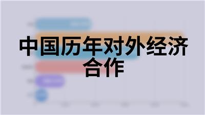 中国历年对外经济合作