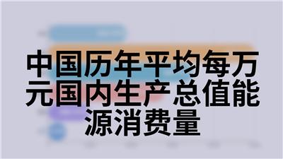 中国历年平均每万元国内生产总值能源消费量
