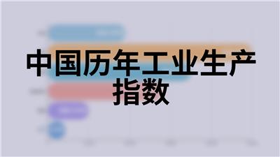 中国历年工业生产指数