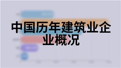 中国历年建筑业企业概况