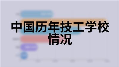 中国历年技工学校情况