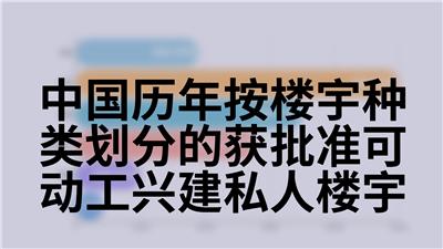 中国历年按楼宇种类划分的获批准可动工兴建私人楼宇