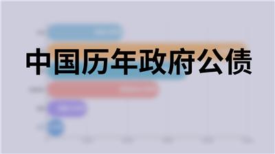 中国历年政府公债