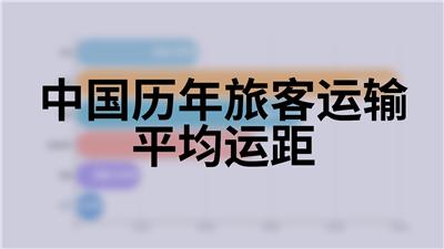中国历年旅客运输平均运距