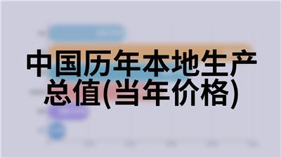 中国历年本地生产总值(当年价格)