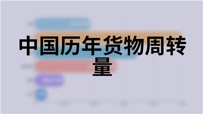 中国历年货物周转量