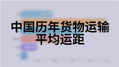中国历年货物运输平均运距