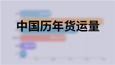 中国历年货运量