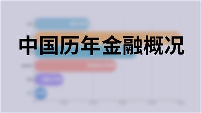 中国历年金融概况