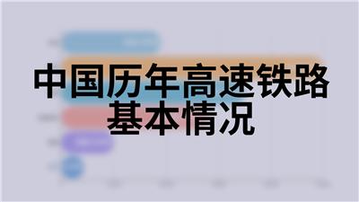 中国历年高速铁路基本情况