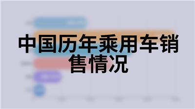中国历年乘用车销售情况