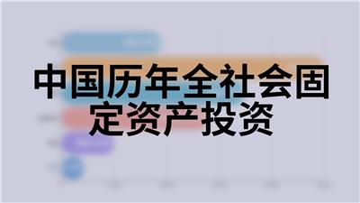 中国历年全社会固定资产投资