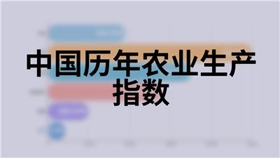 中国历年农业生产指数