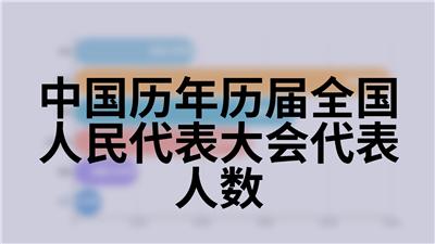 中国历年历届全国人民代表大会代表人数