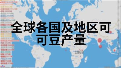 全球各国及地区可可豆产量