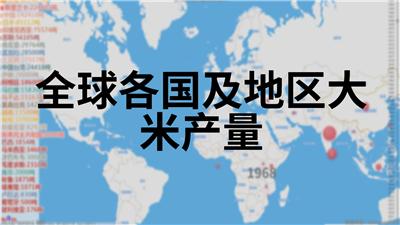 全球各国及地区大米产量