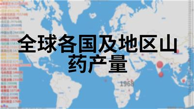 全球各国及地区山药产量