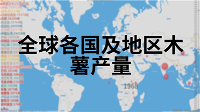 全球各国及地区木薯产量