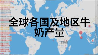 全球各国及地区牛奶产量