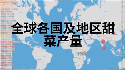 全球各国及地区甜菜产量