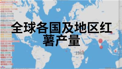 全球各国及地区红薯产量