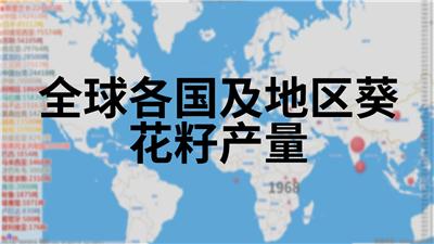 全球各国及地区葵花籽产量