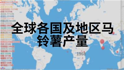 全球各国及地区马铃薯产量