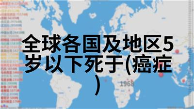 全球各国及地区5岁以下死于(癌症)